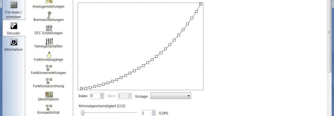 CV-Werte von Lokomotiven